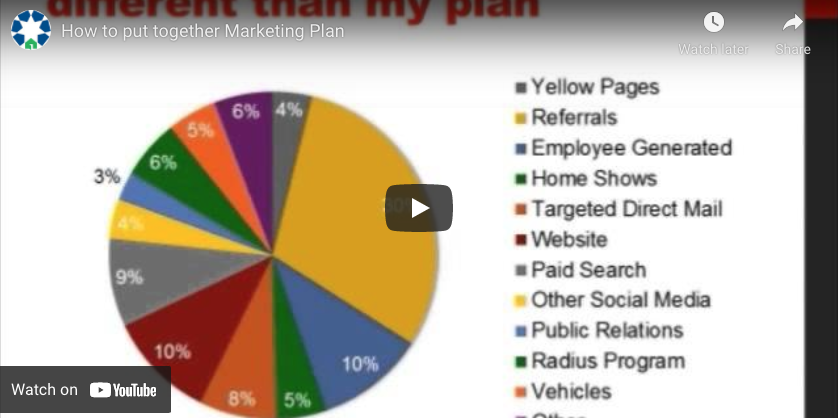 thumbnail: marketing: plan, track, evaluate, repeat